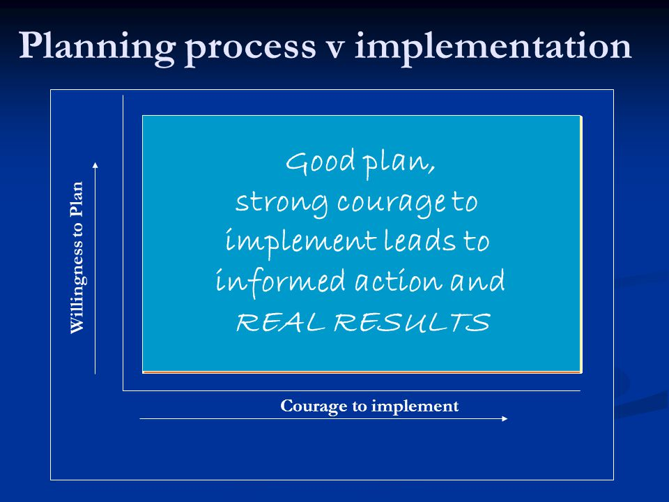 Courage to implement Willingness to Plan Planning done in a perfunctory way, no implementation,manage- ment by procrastination, POOR RESULTS Misguided