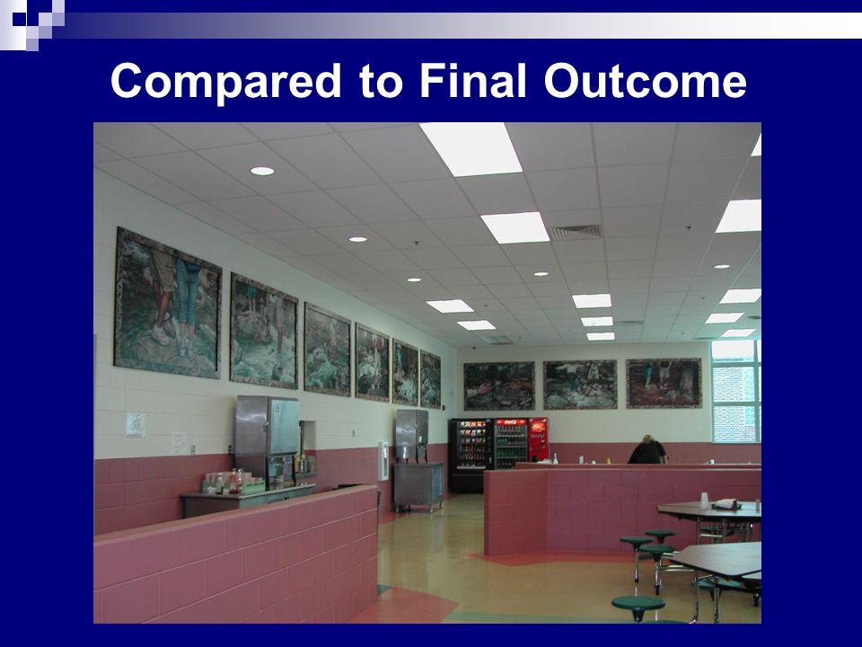 Compared to Final Outcome