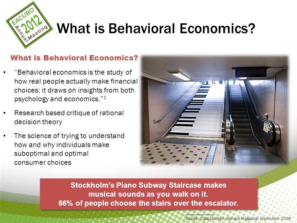 What is Behavioral Economics.
