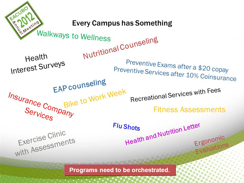 Every Campus has Something Health Interest Surveys Nutritional Counseling EAP counseling Preventive Exams after a $20 copay Preventive Services after 10% Coinsurance Flu Shots Insurance Company Services Exercise Clinic with Assessments Ergonomic Evaluations Recreational Services with Fees Programs need to be orchestrated.
