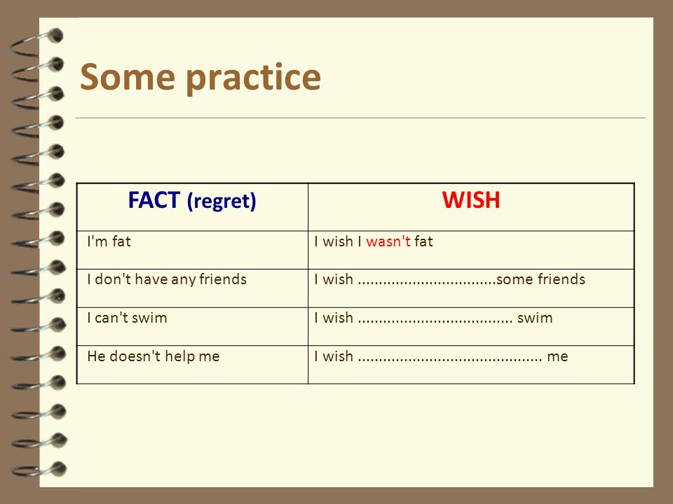 Some practice FACT (regret) WISH I m fat I wish I wasn t fat I don t have any friends I wish.................................some friends I can t swim I wish.....................................