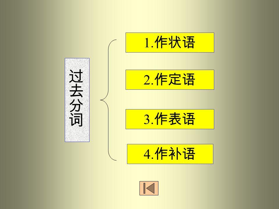 不定式的作用 不定式的时态 不定式的否定形式 近五年不定式考查了 5 道题,主要考查了不定式做宾语和 表语。此外还考了不定式的时态和否定形式。