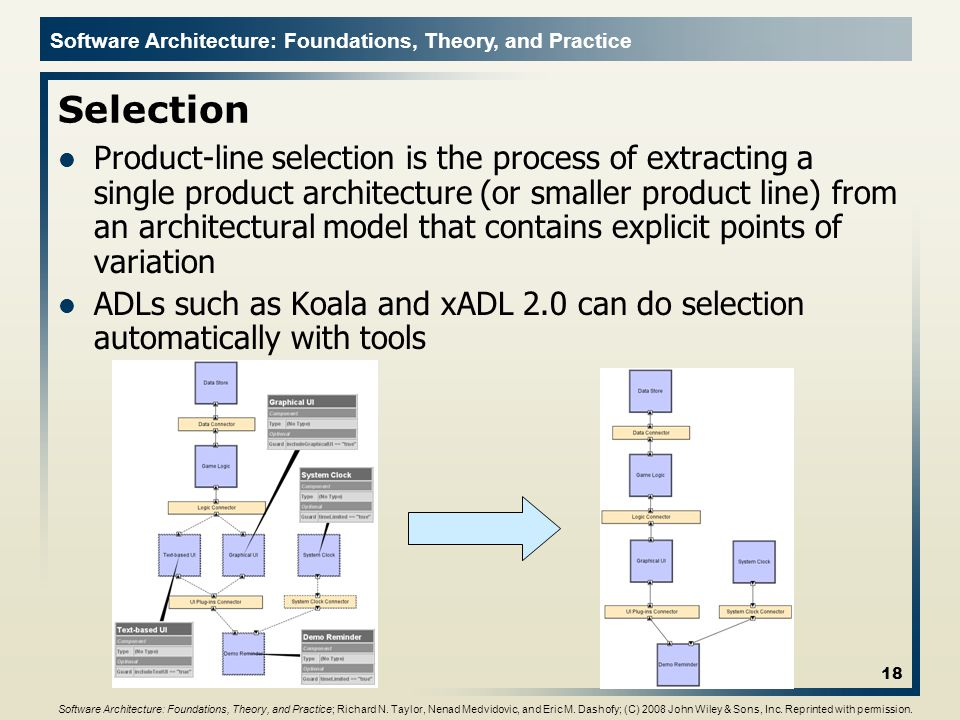 Software Architecture: Foundations, Theory, and Practice Selection Product-line selection is the process of extracting a single product architecture (