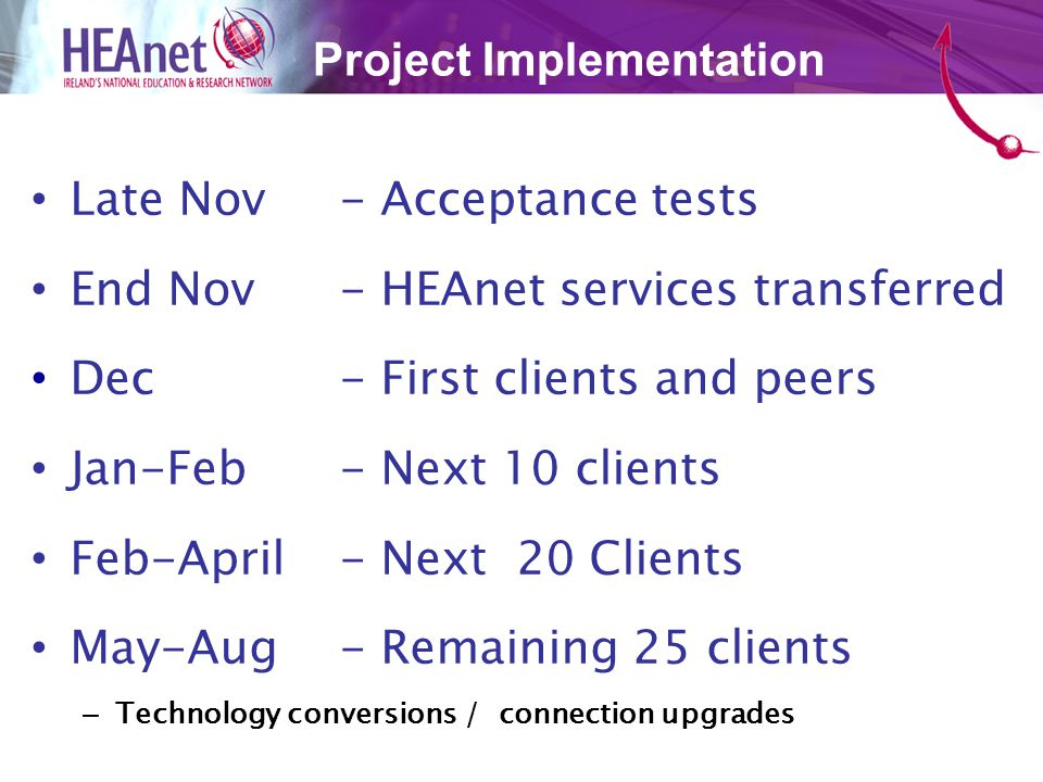 Late Nov - Acceptance tests End Nov- HEAnet services transferred Dec- First clients and peers Jan-Feb- Next 10 clients Feb-April - Next 20 Clients May-Aug- Remaining 25 clients –Technology conversions / connection upgrades Project Implementation