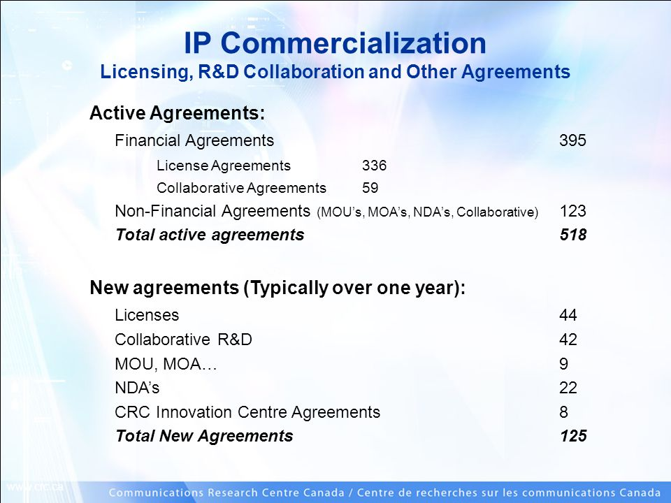 www.crc.ca IP Commercialization Licensing, R&D Collaboration and Other Agreements Active Agreements: Financial Agreements395 License Agreements 336 Co