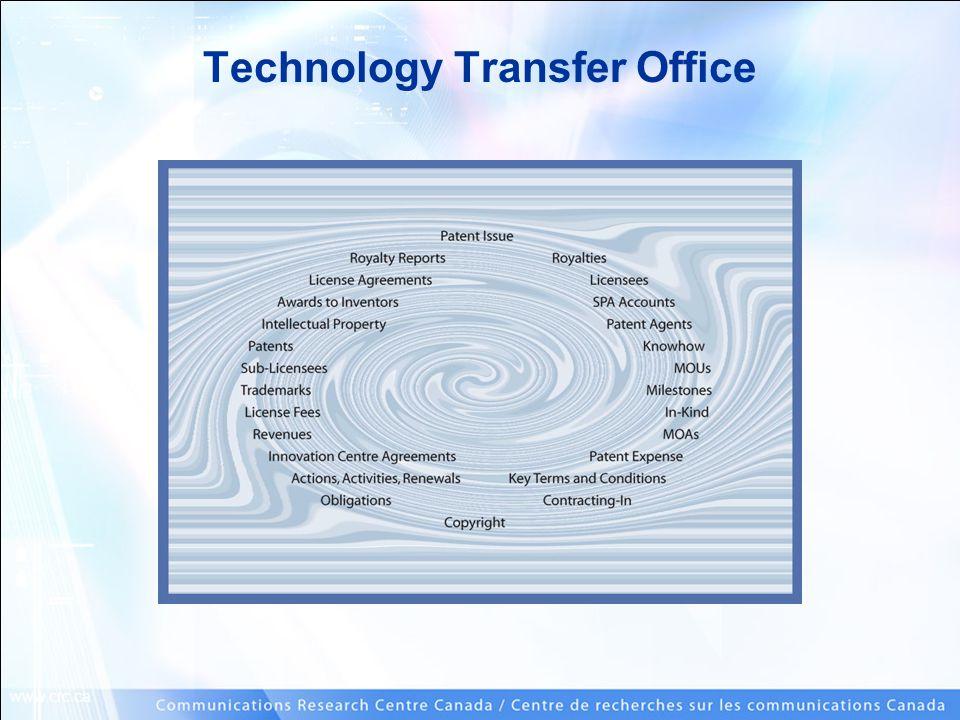 www.crc.ca Technology Transfer Office