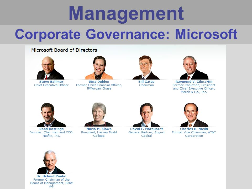 Management Corporate Governance: Microsoft