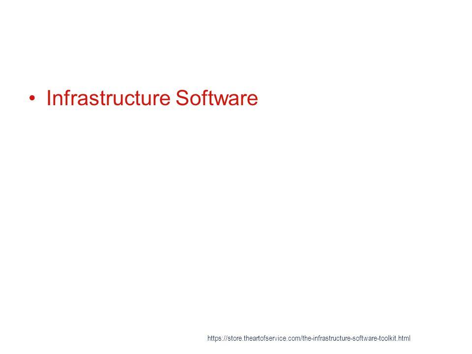 Infrastructure Software https://store.theartofservice.com/the-infrastructure-software-toolkit.html