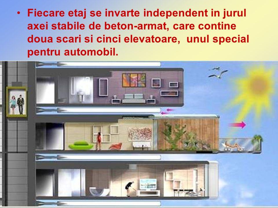 Fiecare etaj se invarte independent in jurul axei stabile de beton-armat, care contine doua scari si cinci elevatoare, unul special pentru automobil.