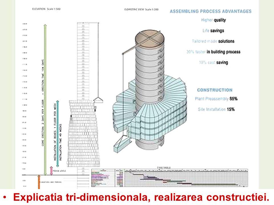 Explicatia tri-dimensionala, realizarea constructiei.