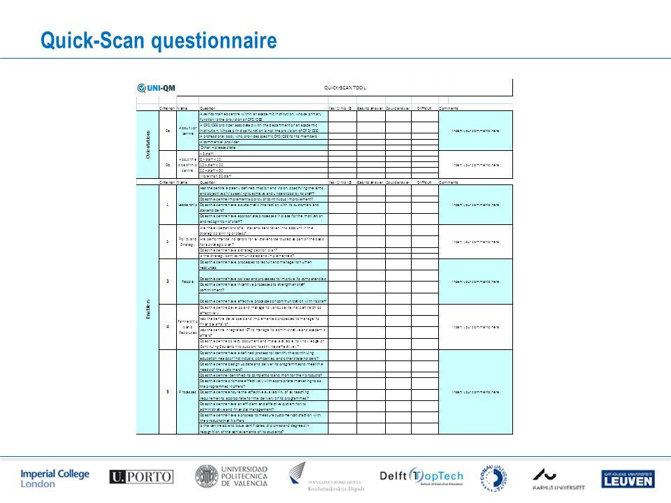 Quick-Scan questionnaire