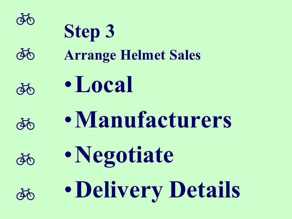  Step 3 Arrange Helmet Sales Local Manufacturers Negotiate Delivery Details