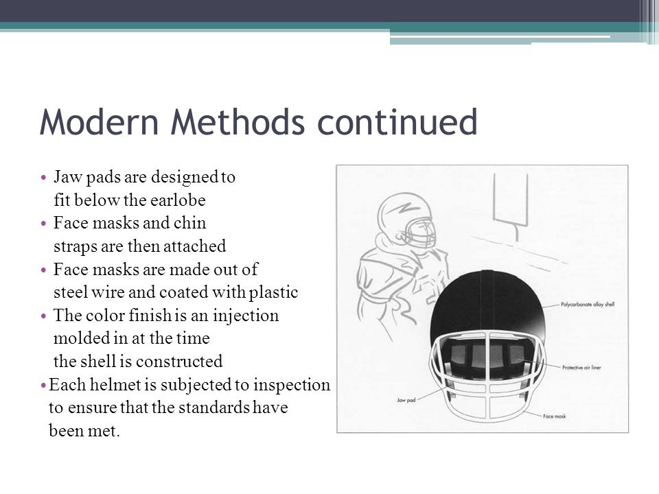 Modern Methods continued Jaw pads are designed to fit below the earlobe Face masks and chin straps are then attached Face masks are made out of steel wire and coated with plastic The color finish is an injection molded in at the time the shell is constructed Each helmet is subjected to inspection to ensure that the standards have been met.