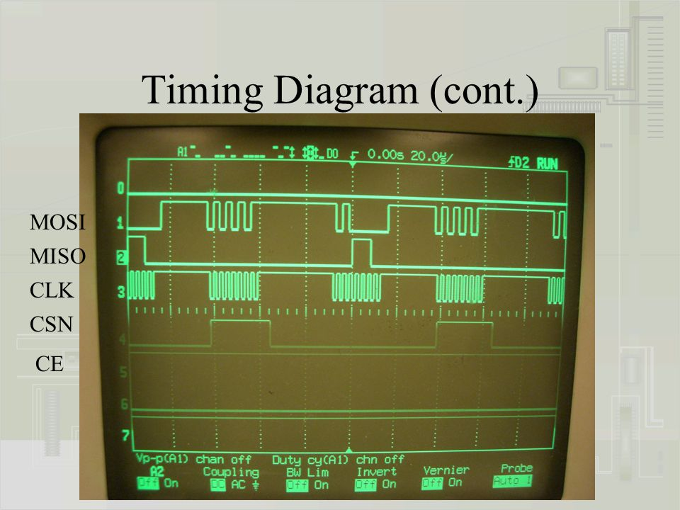 Timing Diagram (cont.) MOSI MISO CLK CE CSN