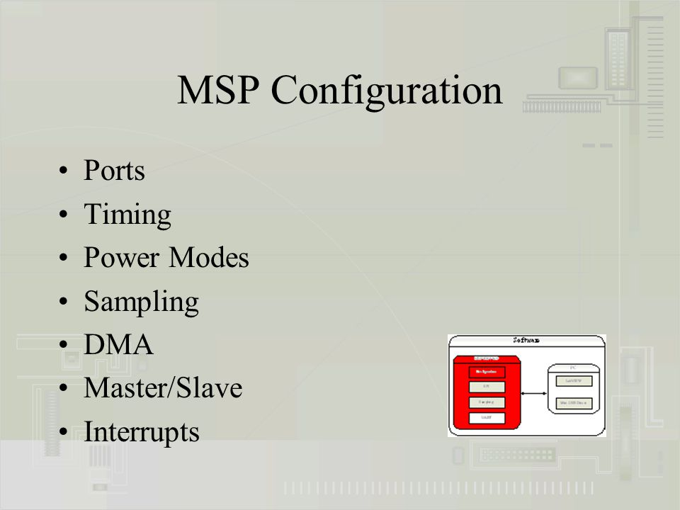 MSP Configuration Ports Timing Power Modes Sampling DMA Master/Slave Interrupts