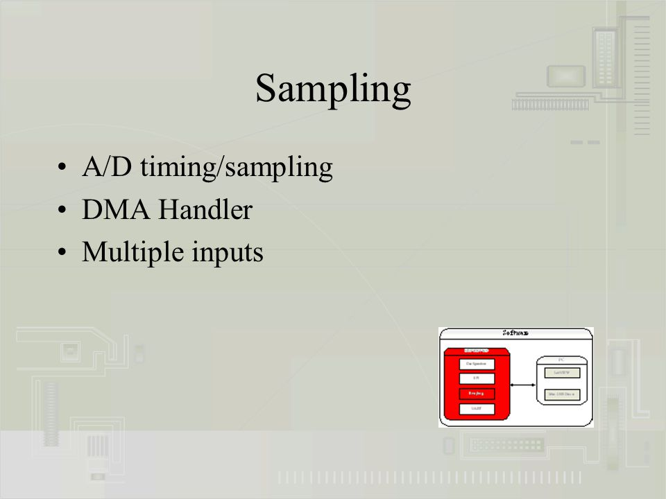 Sampling A/D timing/sampling DMA Handler Multiple inputs