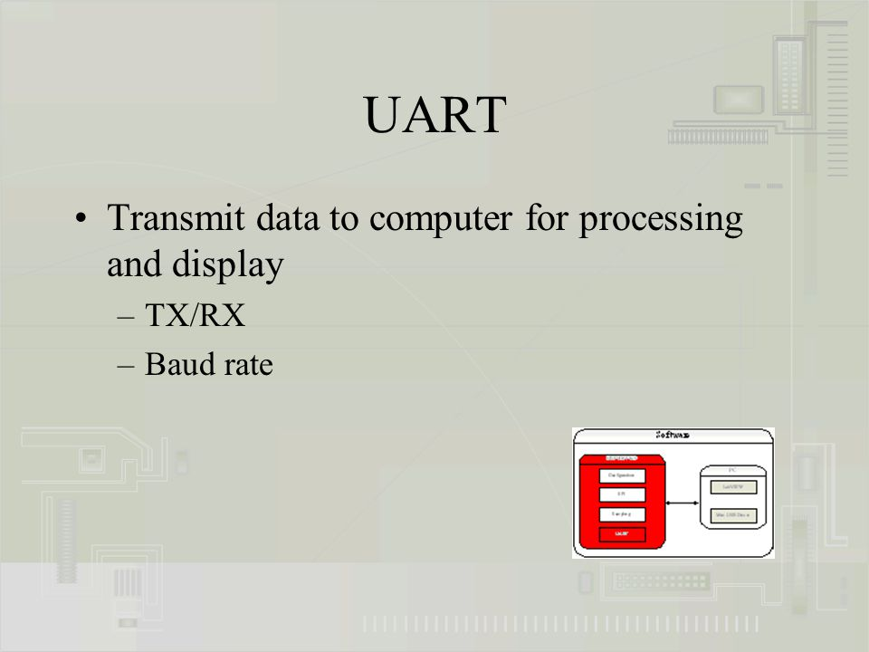 UART Transmit data to computer for processing and display –TX/RX –Baud rate