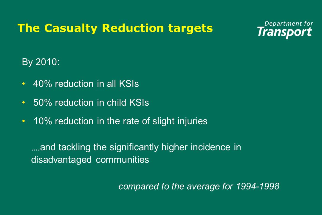 The Casualty Reduction targets By 2010: 40% reduction in all KSIs 50% reduction in child KSIs 10% reduction in the rate of slight injuries By 2010: 40% reduction in all KSIs 50% reduction in child KSIs 10% reduction in the rate of slight injuries ….