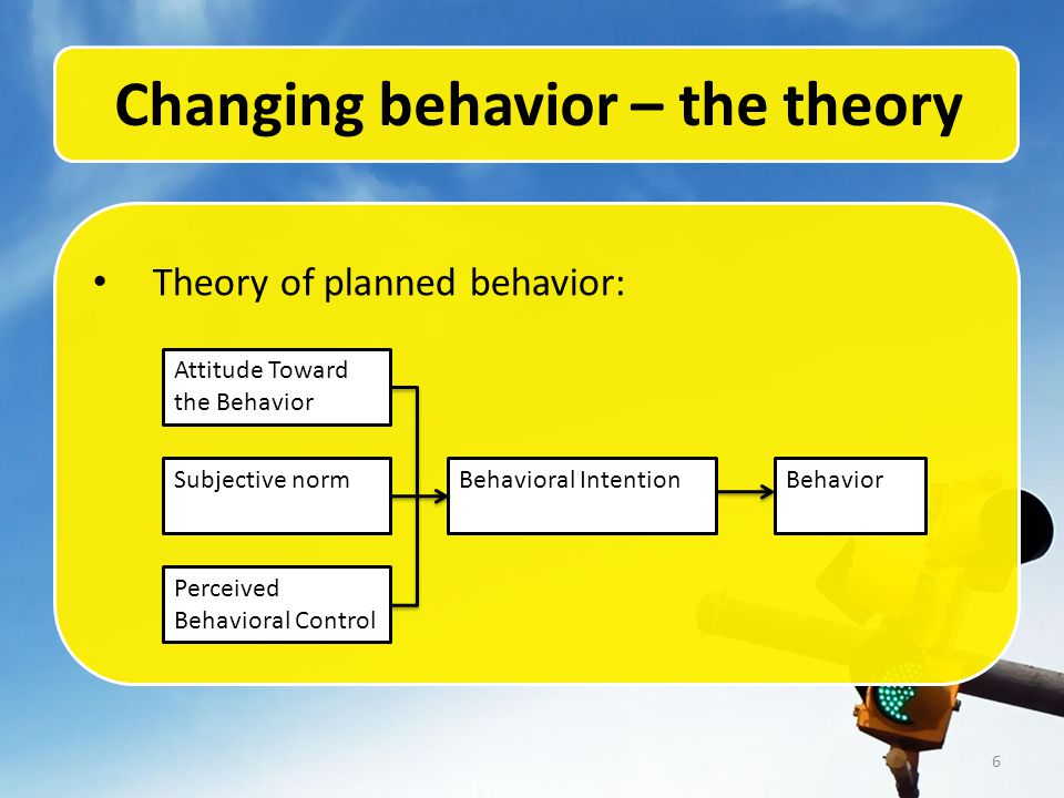 6 Changing behavior – the theory Theory of planned behavior: Attitude Toward the Behavior Subjective norm Perceived Behavioral Control Behavioral IntentionBehavior