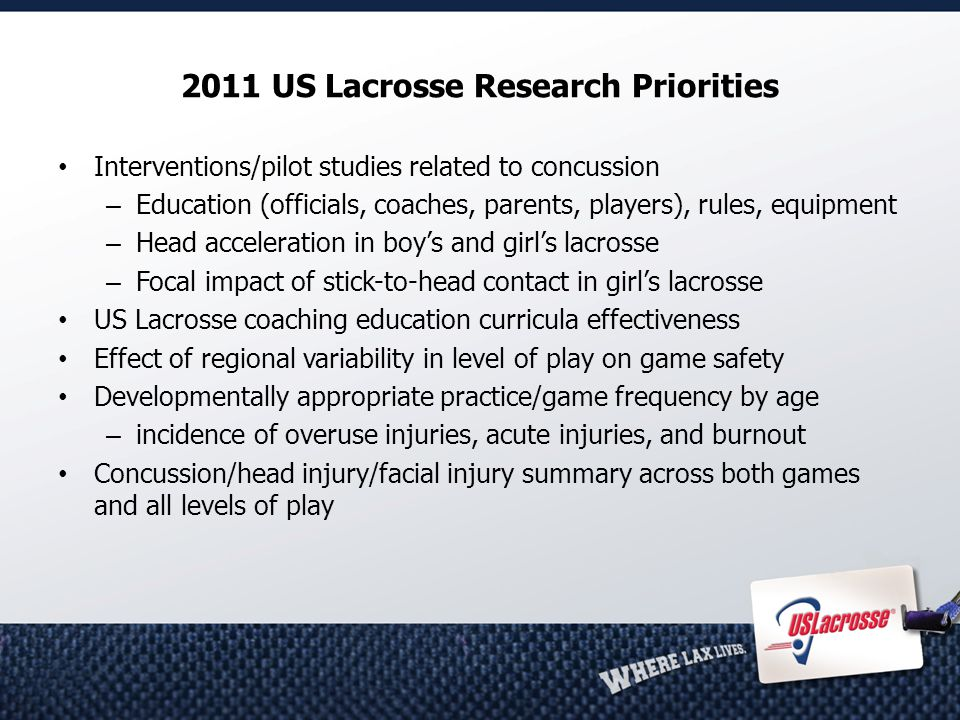 2011 US Lacrosse Research Priorities Interventions/pilot studies related to concussion – Education (officials, coaches, parents, players), rules, equipment – Head acceleration in boy's and girl's lacrosse – Focal impact of stick-to-head contact in girl's lacrosse US Lacrosse coaching education curricula effectiveness Effect of regional variability in level of play on game safety Developmentally appropriate practice/game frequency by age – incidence of overuse injuries, acute injuries, and burnout Concussion/head injury/facial injury summary across both games and all levels of play