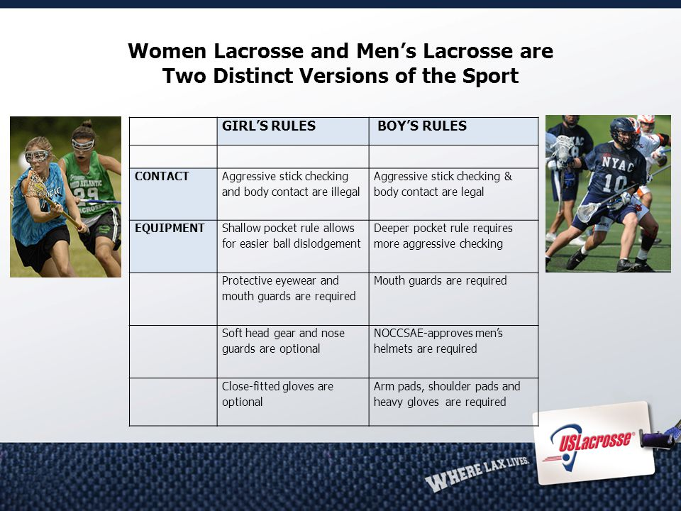 Women Lacrosse and Men's Lacrosse are Two Distinct Versions of the Sport GIRL'S RULES BOY'S RULES CONTACTAggressive stick checking and body contact are illegal Aggressive stick checking & body contact are legal EQUIPMENT Shallow pocket rule allows for easier ball dislodgement Deeper pocket rule requires more aggressive checking Protective eyewear and mouth guards are required Mouth guards are required Soft head gear and nose guards are optional NOCCSAE-approves men's helmets are required Close-fitted gloves are optional Arm pads, shoulder pads and heavy gloves are required