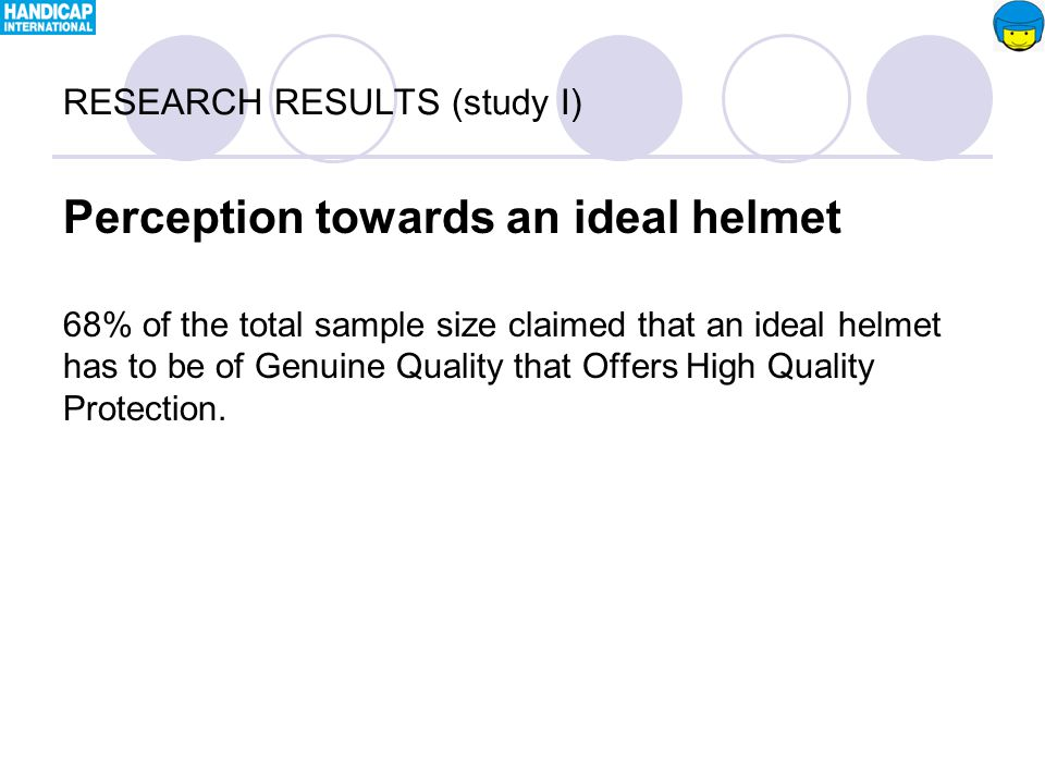 Perception towards an ideal helmet 68% of the total sample size claimed that an ideal helmet has to be of Genuine Quality that Offers High Quality Protection.