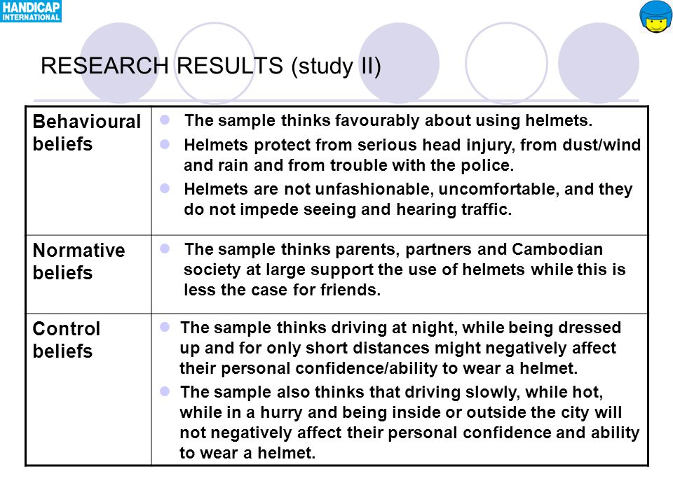 Behavioural beliefs The sample thinks favourably about using helmets.