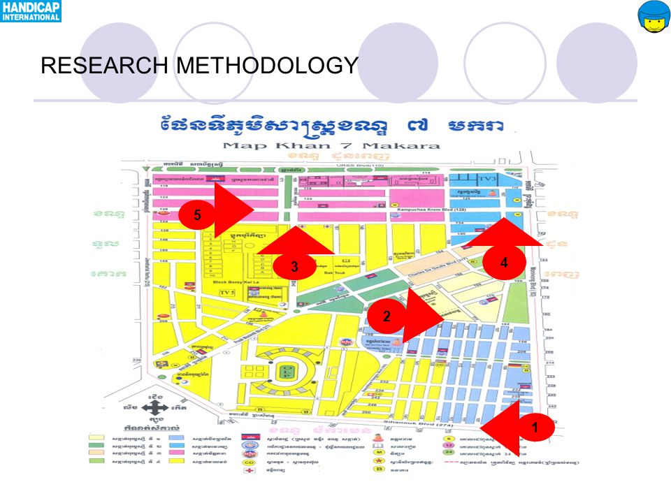 2 3 4 5 1 RESEARCH METHODOLOGY