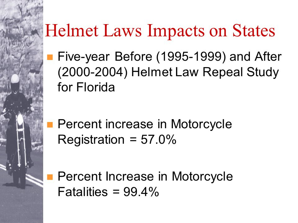 Five-year Before (1995-1999) and After (2000-2004) Helmet Law Repeal Study for Florida Percent increase in Motorcycle Registration = 57.0% Percent Increase in Motorcycle Fatalities = 99.4%