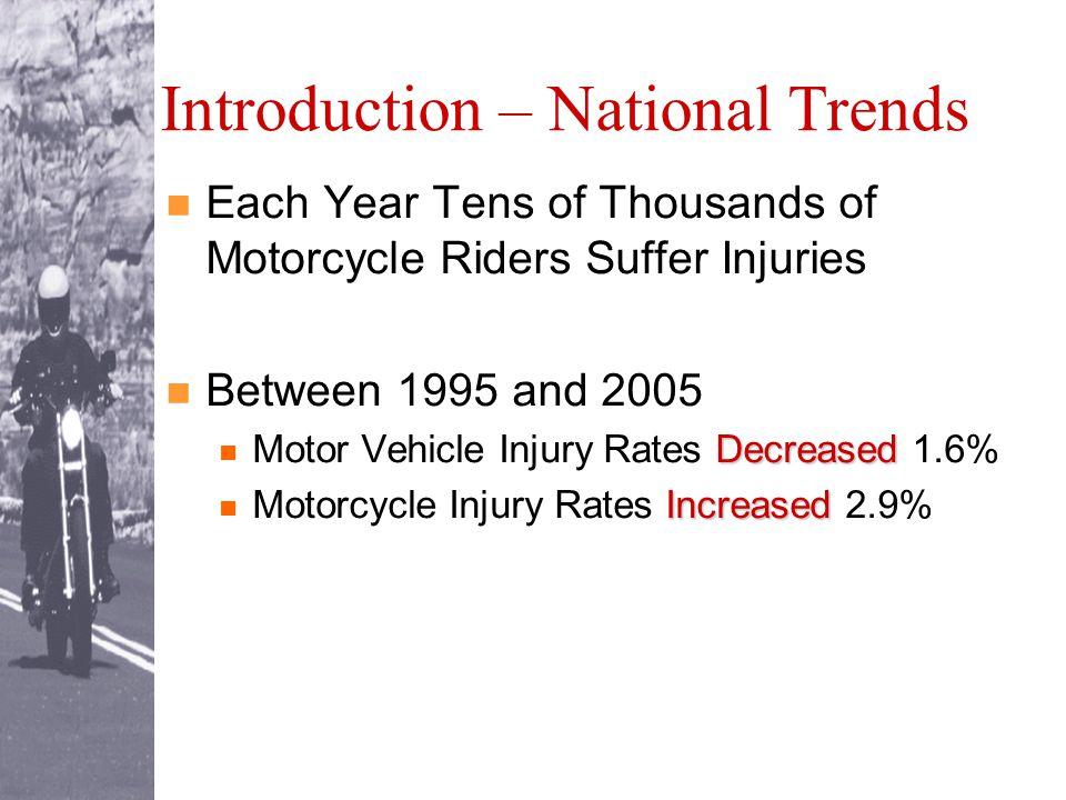 Each Year Tens of Thousands of Motorcycle Riders Suffer Injuries Between 1995 and 2005 Decreased Motor Vehicle Injury Rates Decreased 1.6% Increased Motorcycle Injury Rates Increased 2.9%