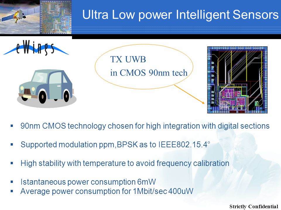 Strictly Confidential UWB TX is the right solution  Ultra low power UWB TX developed in 3.1-5GHz band  1Mbit/sec short range link (2-3meters range)  Power consumption scalable with Bit Rate exploiting duty cycle (TX On/OFF with pulse) Ultra Low power Intelligent Sensors Main Transmitter Constraints Unbalanced comm link Bit Rate (typical of sensors apps) Very Low power consumption (<400uWatt at 1Mbit/sec) High immunity to multipath due to harsh environment Automotive temperature specs