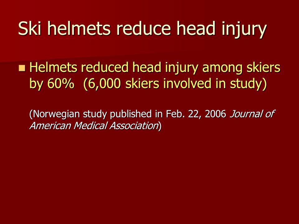 Ski helmets reduce head injury Helmets reduced head injury among skiers by 60% (6,000 skiers involved in study) Helmets reduced head injury among skiers by 60% (6,000 skiers involved in study) (Norwegian study published in Feb.