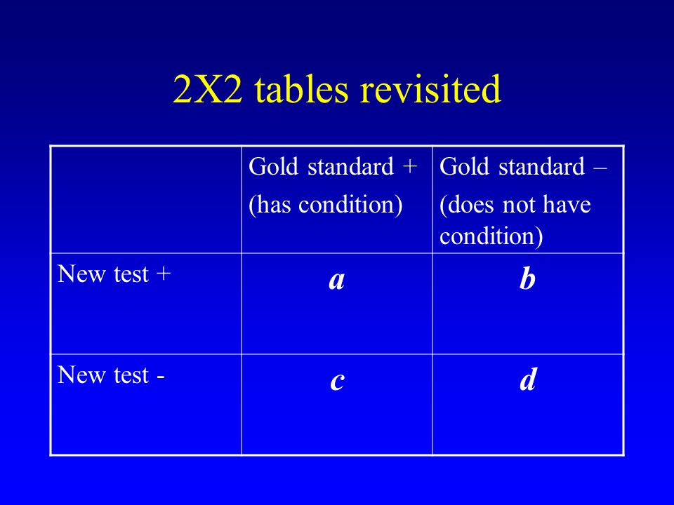 2X2 tables revisited Gold standard + (has condition) Gold standard – (does not have condition) New test + ab New test - cd