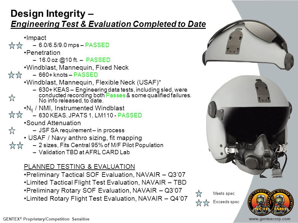 GENTEX ® Proprietary/Competition Sensitive www.gentexcorp.com Design Integrity – Engineering Test & Evaluation Completed to Date Impact –6.0/6.5/9.0 m