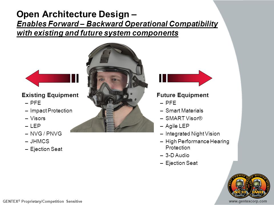 GENTEX ® Proprietary/Competition Sensitive www.gentexcorp.com Existing Equipment –PFE –Impact Protection –Visors –LEP –NVG / PNVG –JHMCS –Ejection Sea