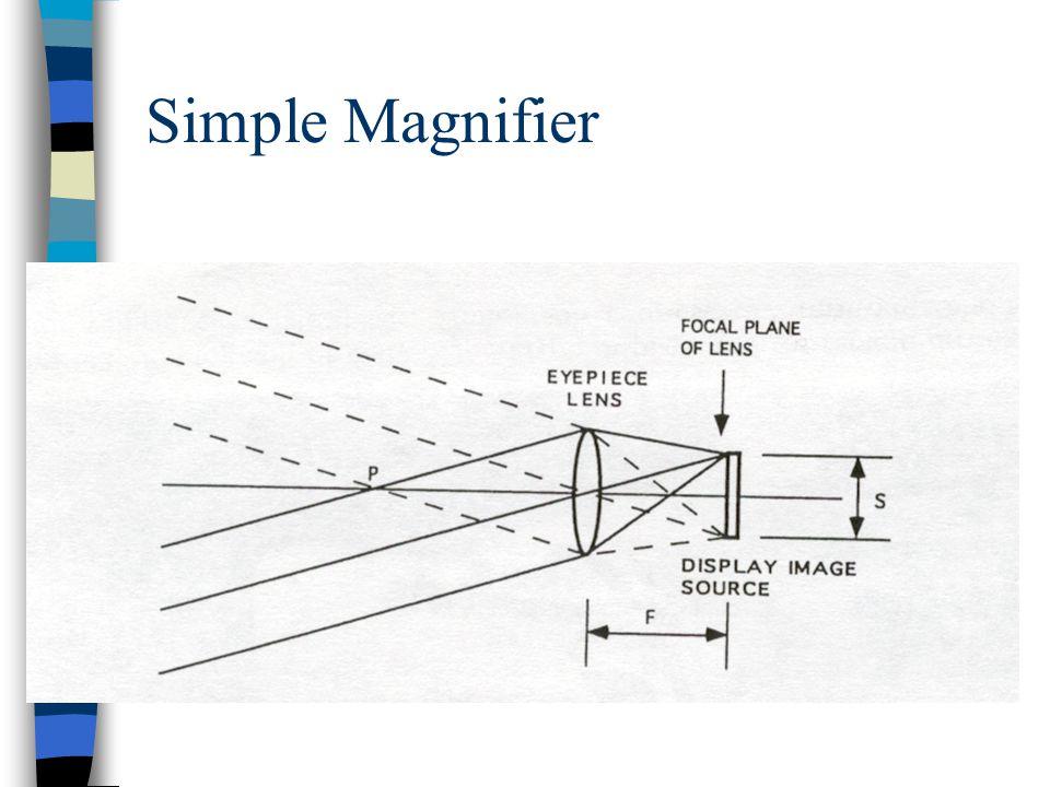 Simple Magnifier