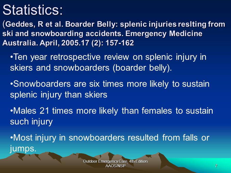 7 Statistics: ( Geddes, R et al. Boarder Belly: splenic injuries reslting from ski and snowboarding accidents. Emergency Medicine Australia. April, 20