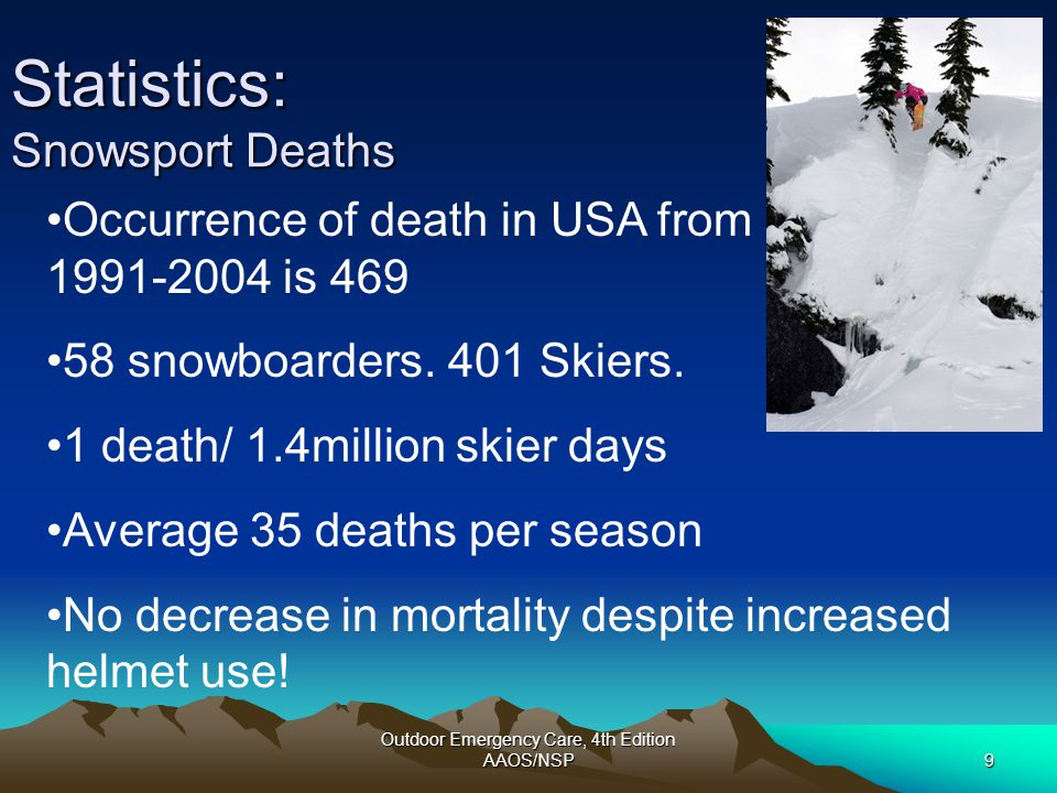 Outdoor Emergency Care, 4th Edition AAOS/NSP30 Classic Injuries: Skier's Thumb