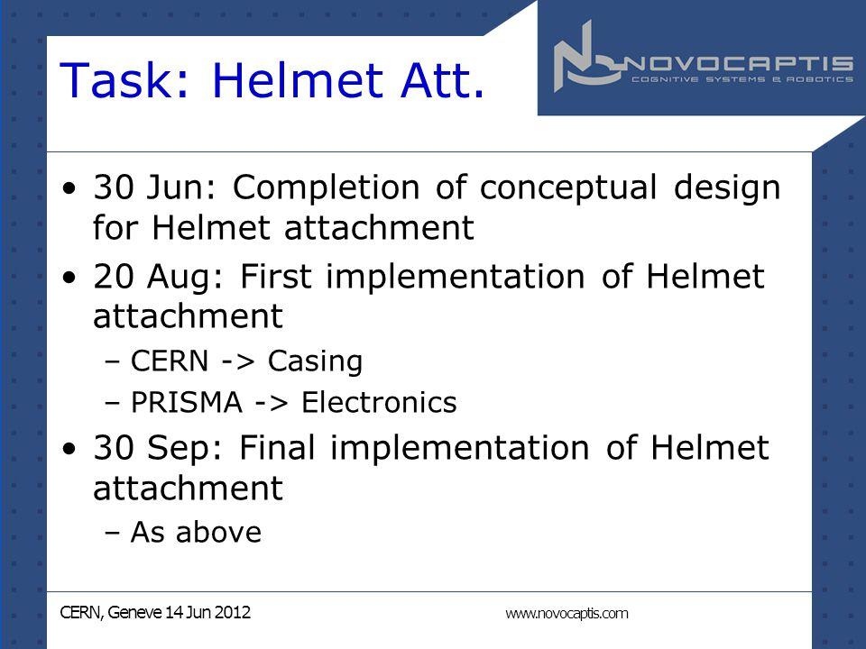CERN, Geneve 14 Jun 2012 www.novocaptis.com Task: Helmet Att.