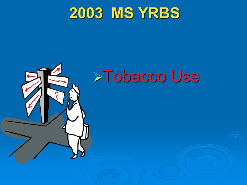 2003 MS YRBS  Tobacco Use