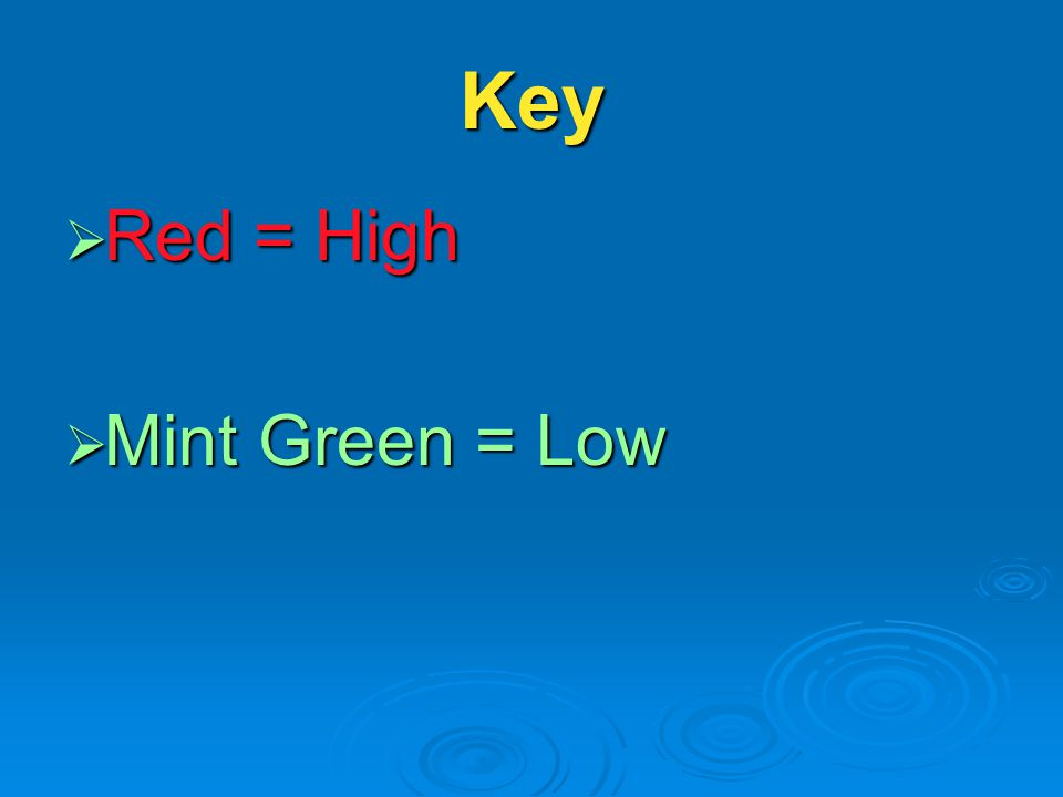 Key  Red = High  Mint Green = Low
