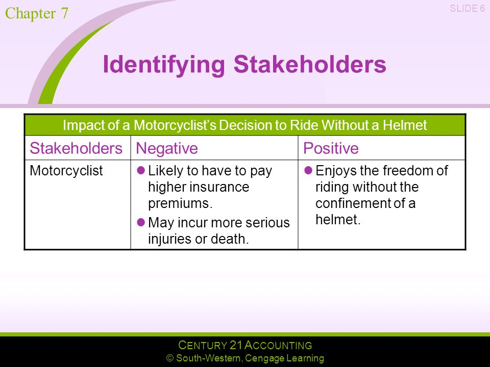 C ENTURY 21 A CCOUNTING © South-Western, Cengage Learning Chapter 7 SLIDE 6 Identifying Stakeholders Impact of a Motorcyclist's Decision to Ride Without a Helmet StakeholdersNegativePositive Motorcyclist Likely to have to pay higher insurance premiums.