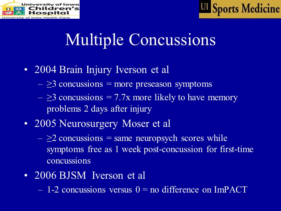 Multiple Concussions 2004 Brain Injury Iverson et al –≥3 concussions = more preseason symptoms –≥3 concussions = 7.7x more likely to have memory problems 2 days after injury 2005 Neurosurgery Moser et al –≥2 concussions = same neuropsych scores while symptoms free as 1 week post-concussion for first-time concussions 2006 BJSM Iverson et al –1-2 concussions versus 0 = no difference on ImPACT