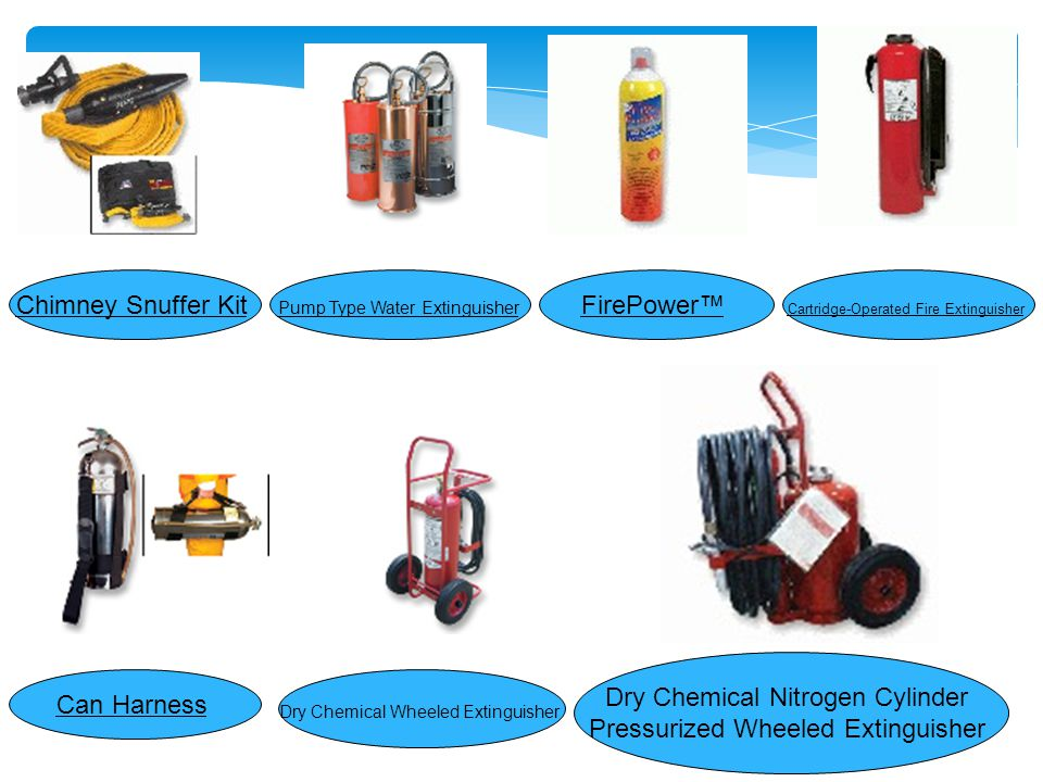 اطفا كننده ها ( Extinguisher ) Halon I Clean Agent Extinguisher ABC Fire Extinguishers Carbon Dioxide Extinguisher Water/Foam Extinguisher Regular B:C Extinguisher Purple K Extinguisher Class D Fire ExtinguisherExtinguisher Chemical Refill