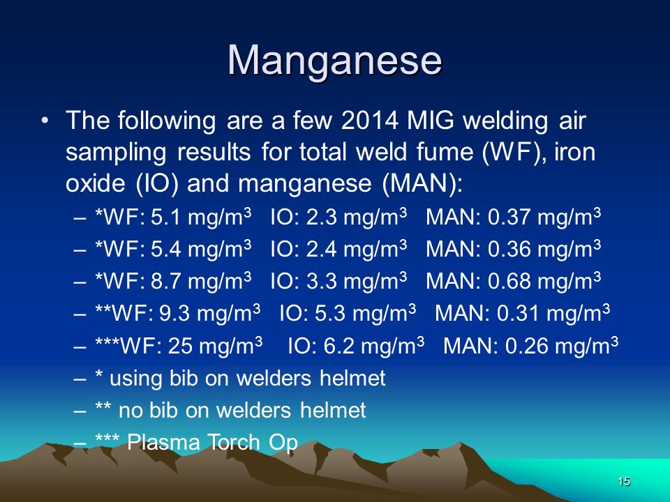 Manganese The following are a few 2014 MIG welding air sampling results for total weld fume (WF), iron oxide (IO) and manganese (MAN): –*WF: 5.1 mg/m 3 IO: 2.3 mg/m 3 MAN: 0.37 mg/m 3 –*WF: 5.4 mg/m 3 IO: 2.4 mg/m 3 MAN: 0.36 mg/m 3 –*WF: 8.7 mg/m 3 IO: 3.3 mg/m 3 MAN: 0.68 mg/m 3 –**WF: 9.3 mg/m 3 IO: 5.3 mg/m 3 MAN: 0.31 mg/m 3 –***WF: 25 mg/m 3 IO: 6.2 mg/m 3 MAN: 0.26 mg/m 3 –* using bib on welders helmet –** no bib on welders helmet –*** Plasma Torch Op 15