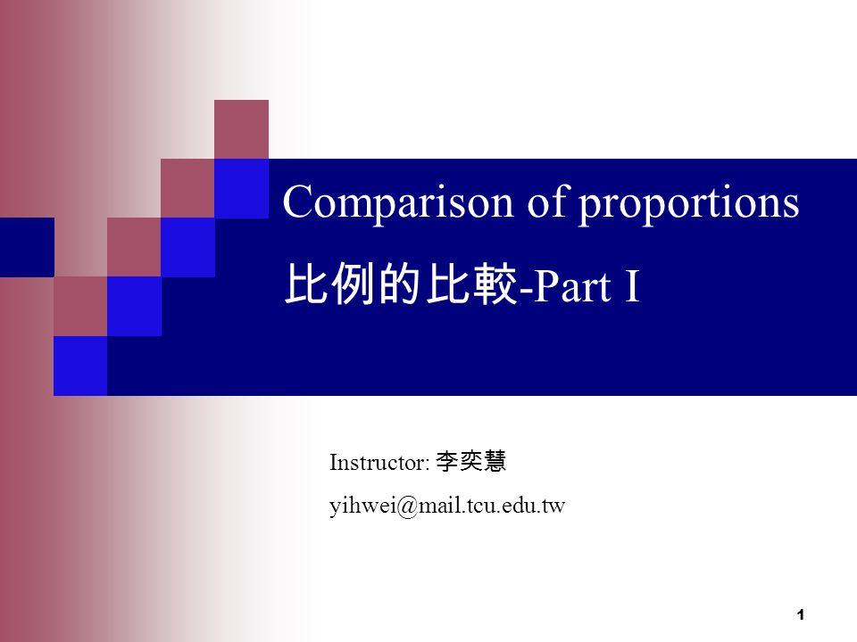 1 Comparison of proportions 比例的比較 -Part I Instructor: 李奕慧 yihwei@mail.tcu.edu.tw