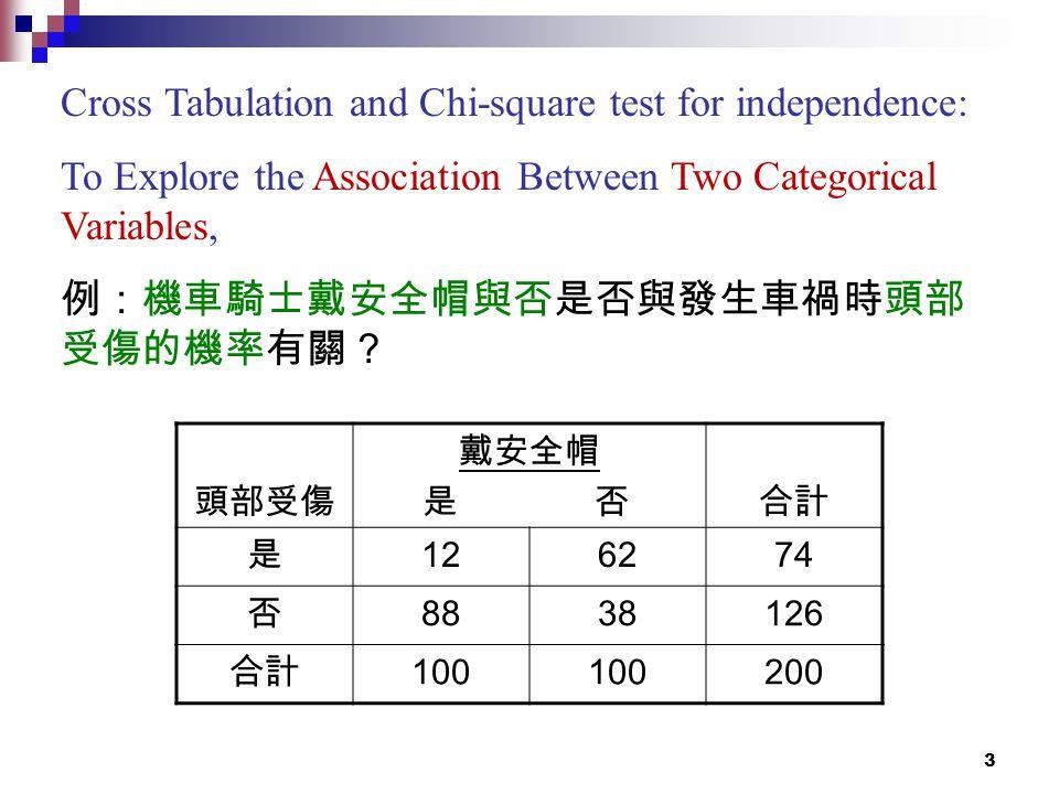 3 Cross Tabulation and Chi-square test for independence: To Explore the Association Between Two Categorical Variables, 例:機車騎士戴安全帽與否是否與發生車禍時頭部 受傷的機率有關? 頭部受傷 戴安全帽 是 否合計 是 126274 否 8838126 合計 100 200