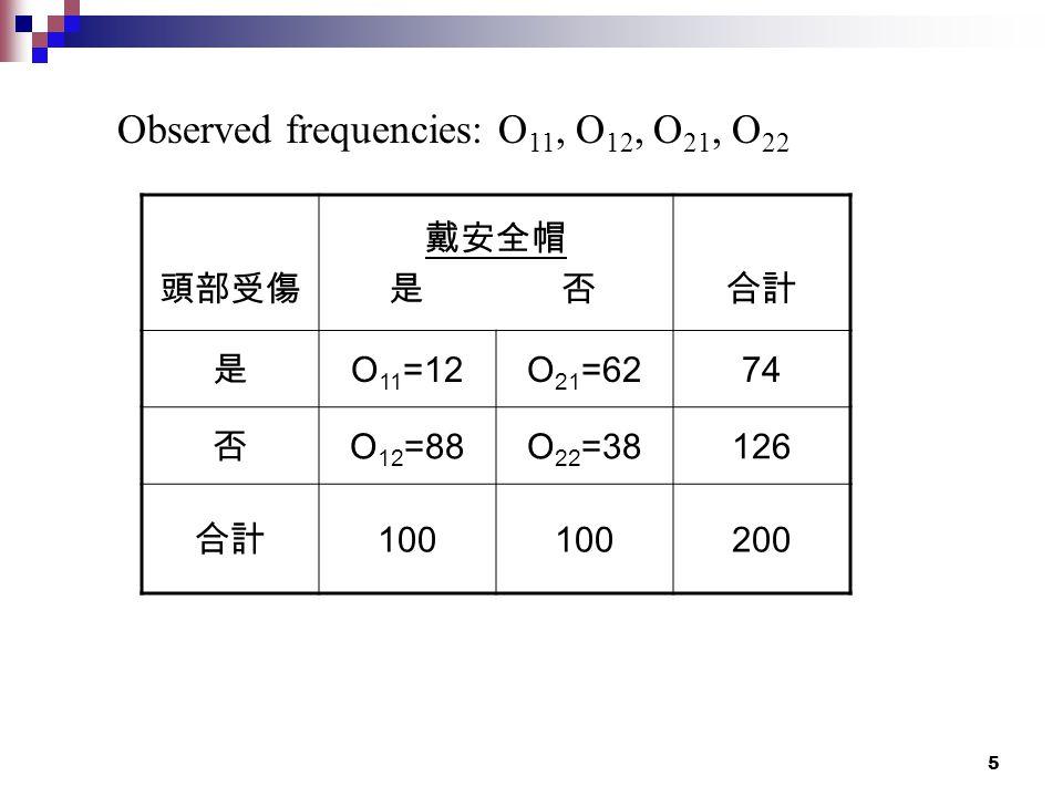 5 頭部受傷 戴安全帽 是 否合計 是 O 11 =12O 21 =6274 否 O 12 =88O 22 =38126 合計 100 200 Observed frequencies: O 11, O 12, O 21, O 22