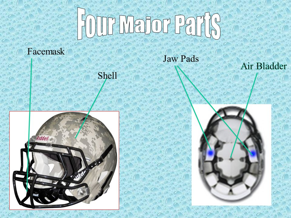 Shell Facemask Jaw Pads