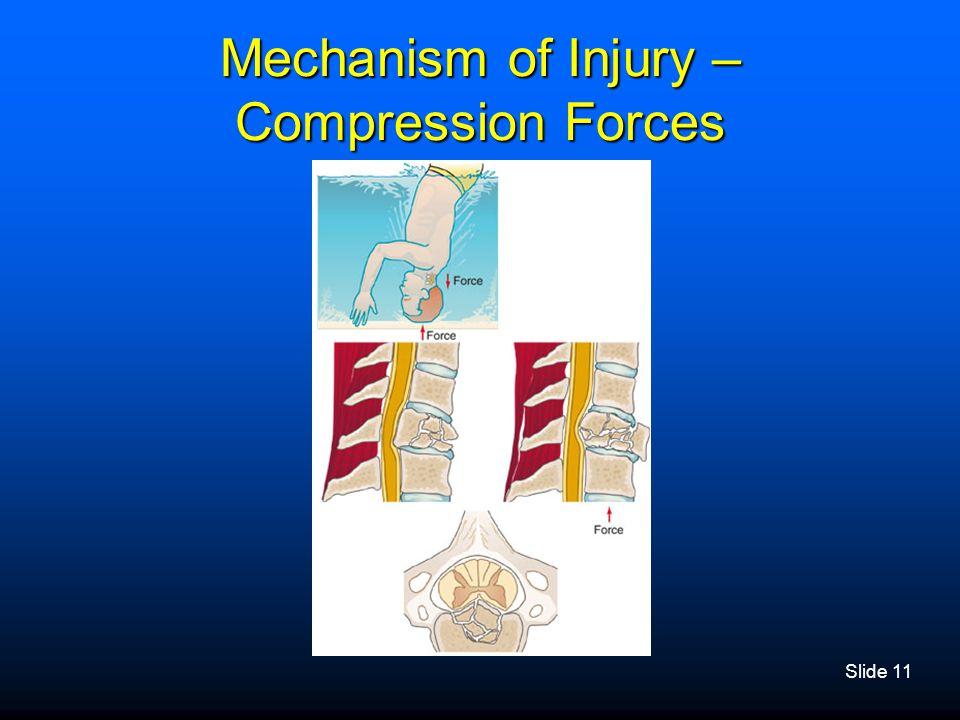 Slide 11 Mechanism of Injury – Compression Forces